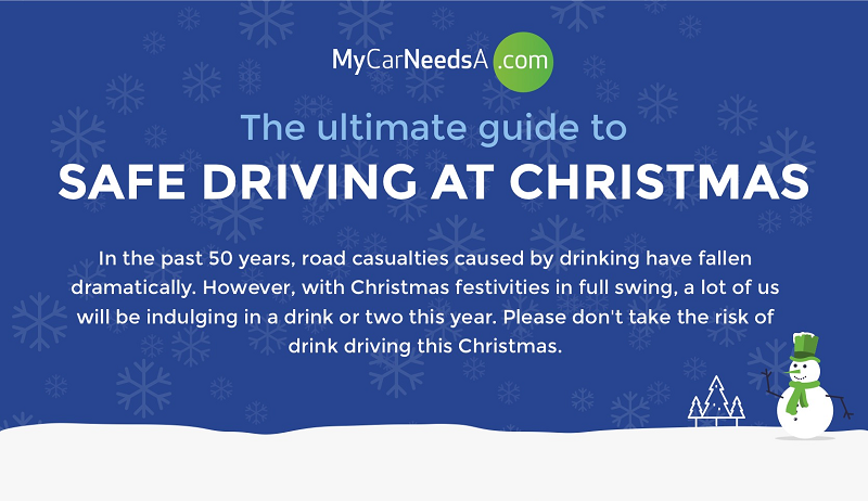 Safe Driving at Christmas