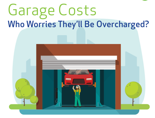 Almost 50% of Motorists Worry About Being Overcharged by Garages