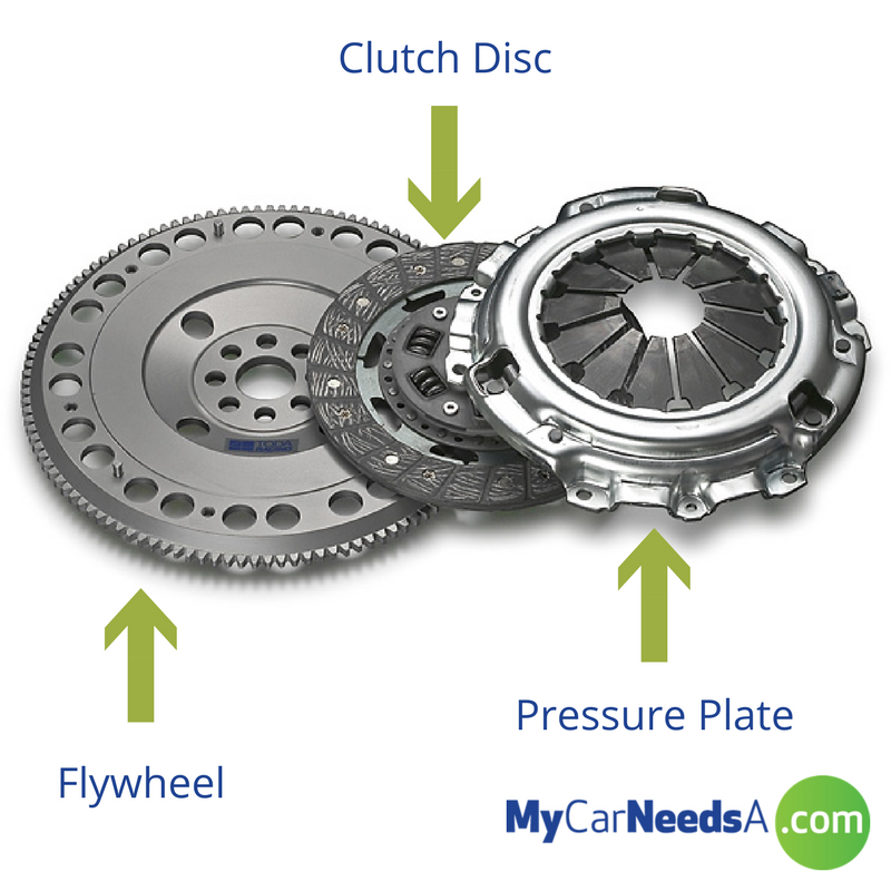 Complete Guide to A Clutch Replacement