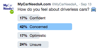 How Does Britain Feel About Driverless Cars